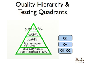 quality hierarchy and testing quadrants