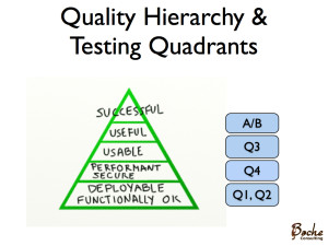 quality hierarchy and testing quadrants - with A/B